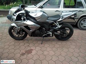 Honda CBR 998 2007 r.,   18 700 PLN