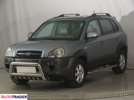 Hyundai Tucson 2005 2.0 111 KM