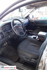 Jeep Grand Cherokee 2003 4 190 KM