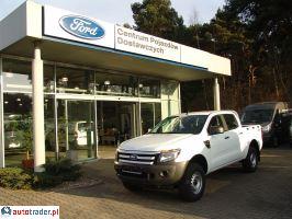 Ford Pozostałe - zobacz ofertę