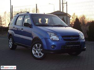 Suzuki Ignis 1.5 2004 r. - zobacz ofertę