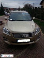 Toyota RAV-4 2.0 2011 r.,   87 000 PLN