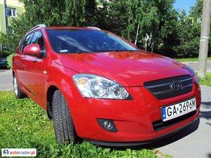 Kia Ceed 2009 1.6 115 KM