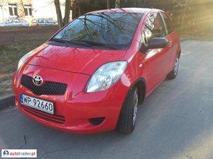 Toyota Yaris 1.0 2008 r. - zobacz ofertę