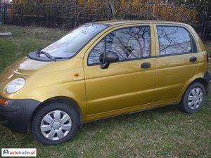 Daewoo Matiz 0.8 2000 r. - zobacz ofertę