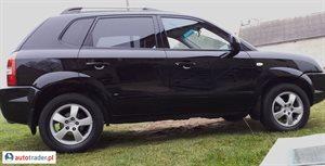 Hyundai Tucson 2005 2.0 140 KM