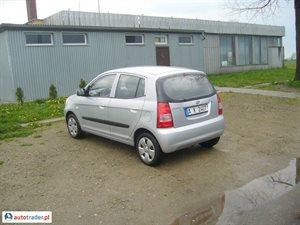 Kia Picanto 1.0 2007 r. - zobacz ofertę