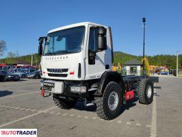 Iveco Eurocargo ML150E25 4x4 DMC 15-Ton - zobacz ofertę
