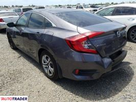 Honda Civic 2017 2