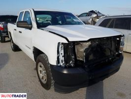 Chevrolet Silverado - zobacz ofertę